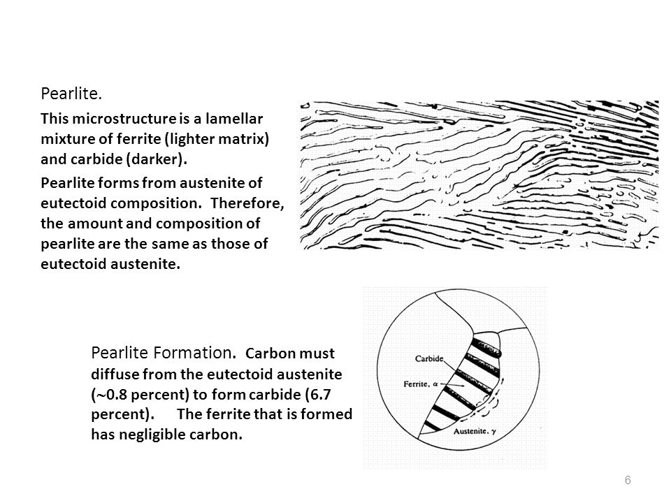 Pearlite. This microstructure is a lamellar mixture of ferrite (lighter matrix) and carbide (darker).