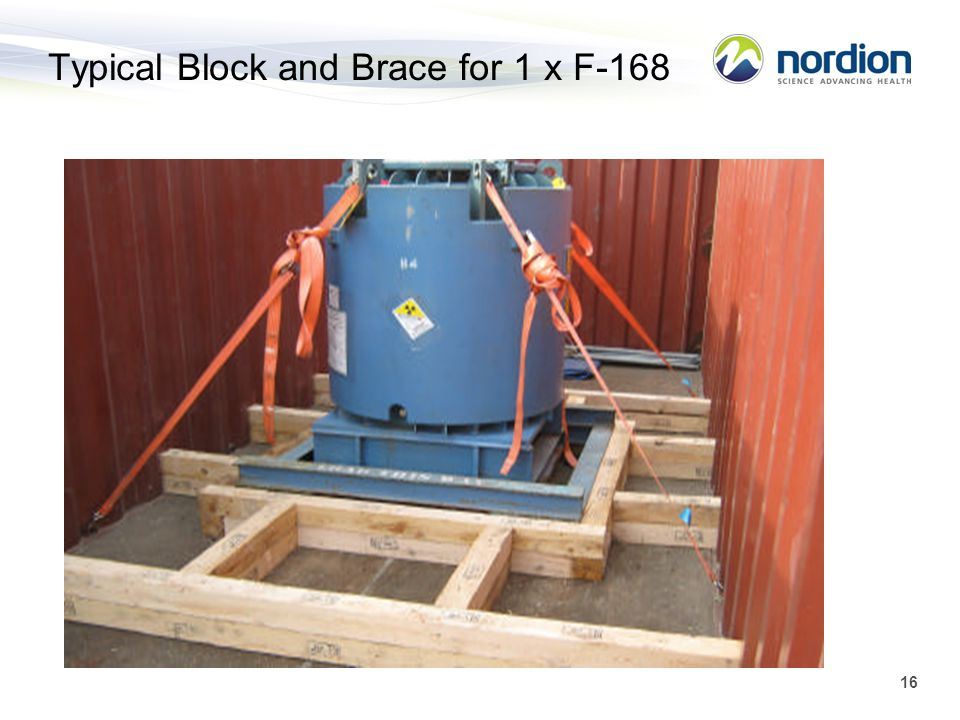 Typical Block and Brace for 1 x F-168