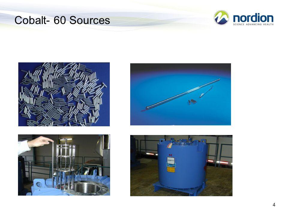 Cobalt- 60 Sources