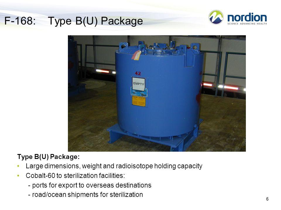 F-168: Type B(U) Package Type B(U) Package: