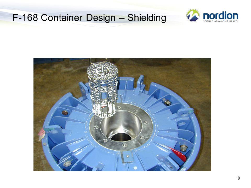 F-168 Container Design – Shielding