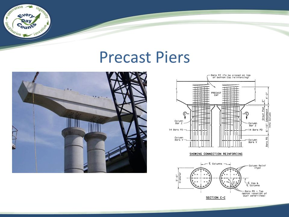 Precast Piers Samples of details included in the manual: Precast pier cap connections