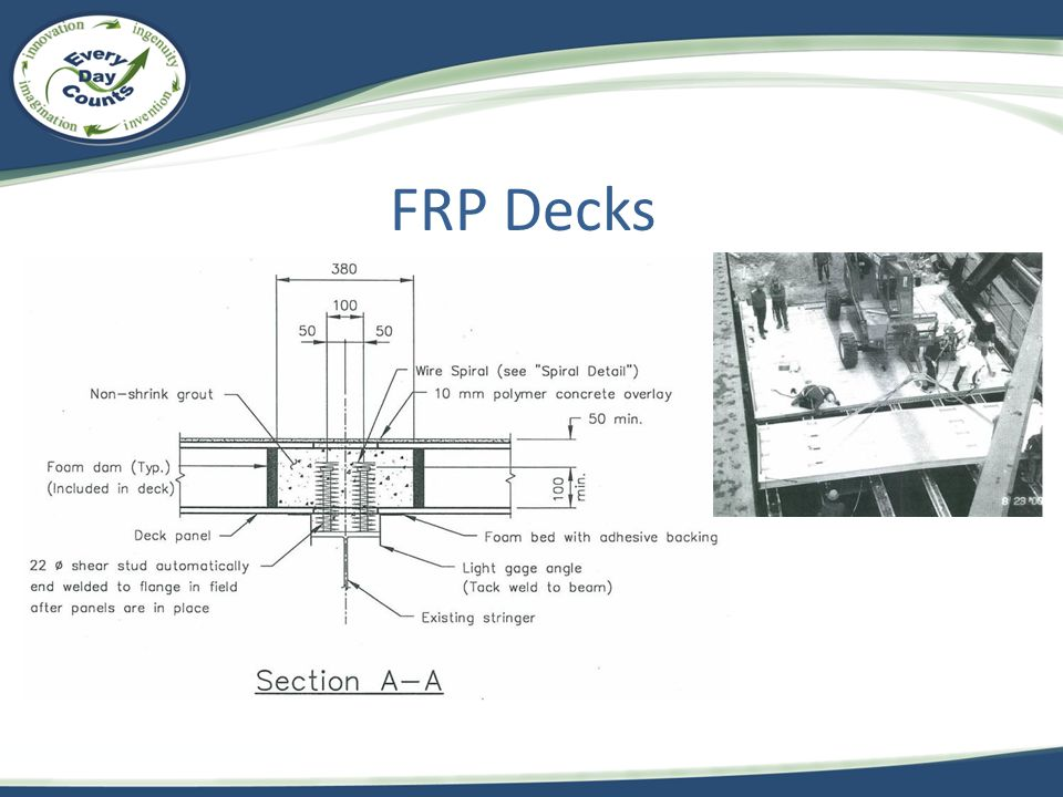 FRP Decks Samples of details included in the manual: FRP deck connections on steel beams
