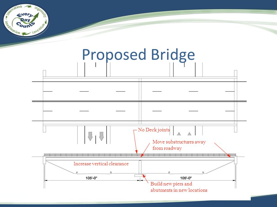 Proposed Bridge No Deck joints Move substructures away from roadway