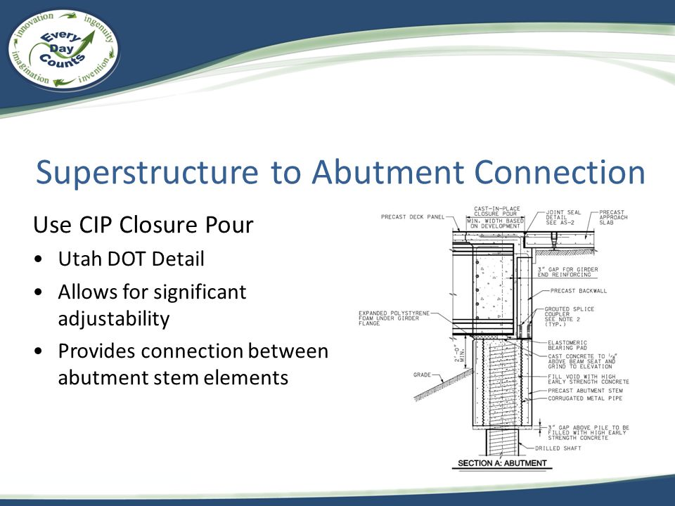 Superstructure to Abutment Connection
