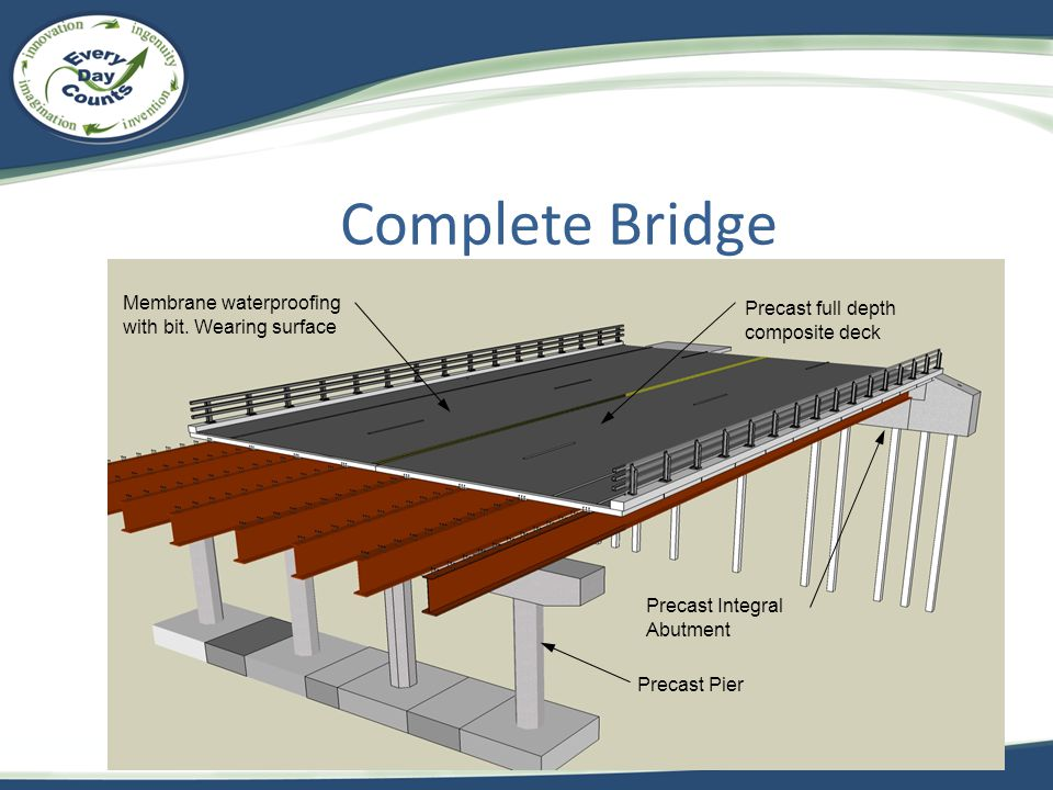 Complete Bridge Membrane waterproofing with bit. Wearing surface