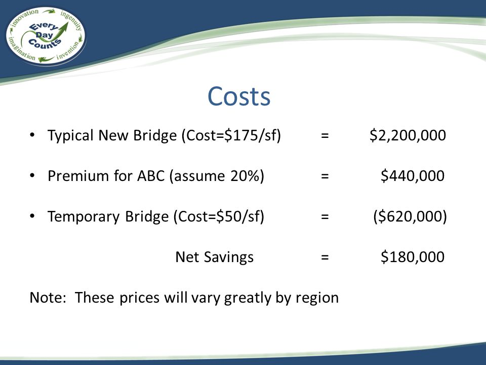 Costs Typical New Bridge (Cost=$175/sf) = $2,200,000