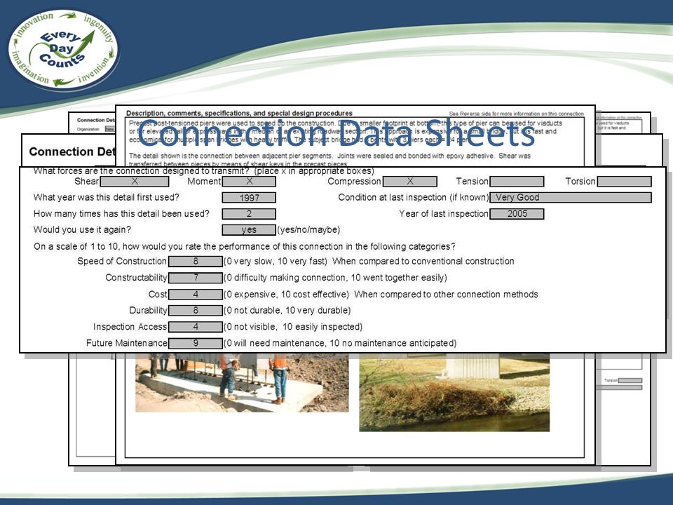 Connection Data Sheets