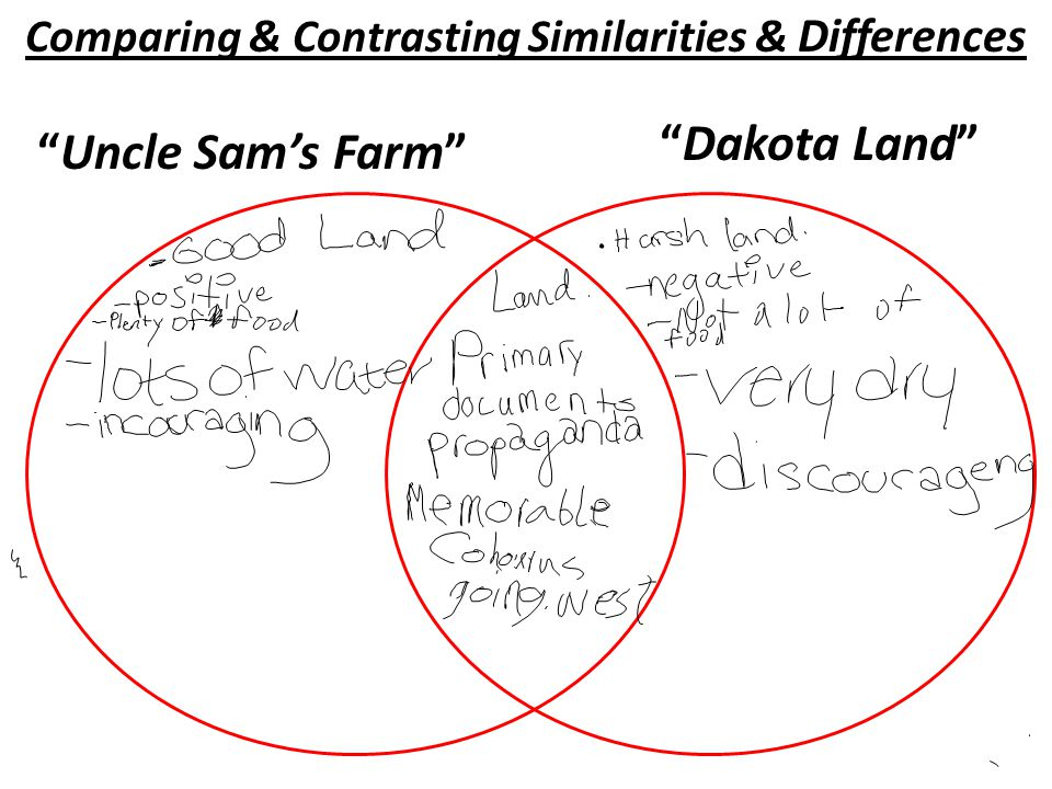 Comparing & Contrasting Similarities & Differences