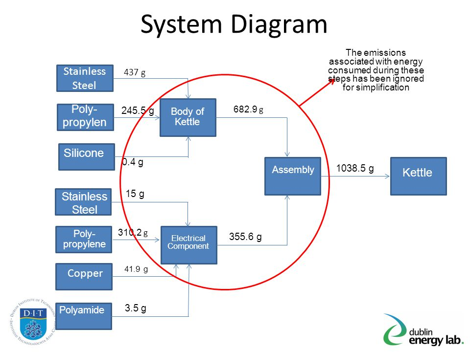System Diagram Stainless Steel Silicone Kettle Copper Poly-propylene