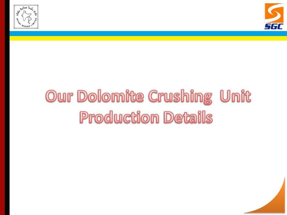 Dolomite Crushing Flowchart