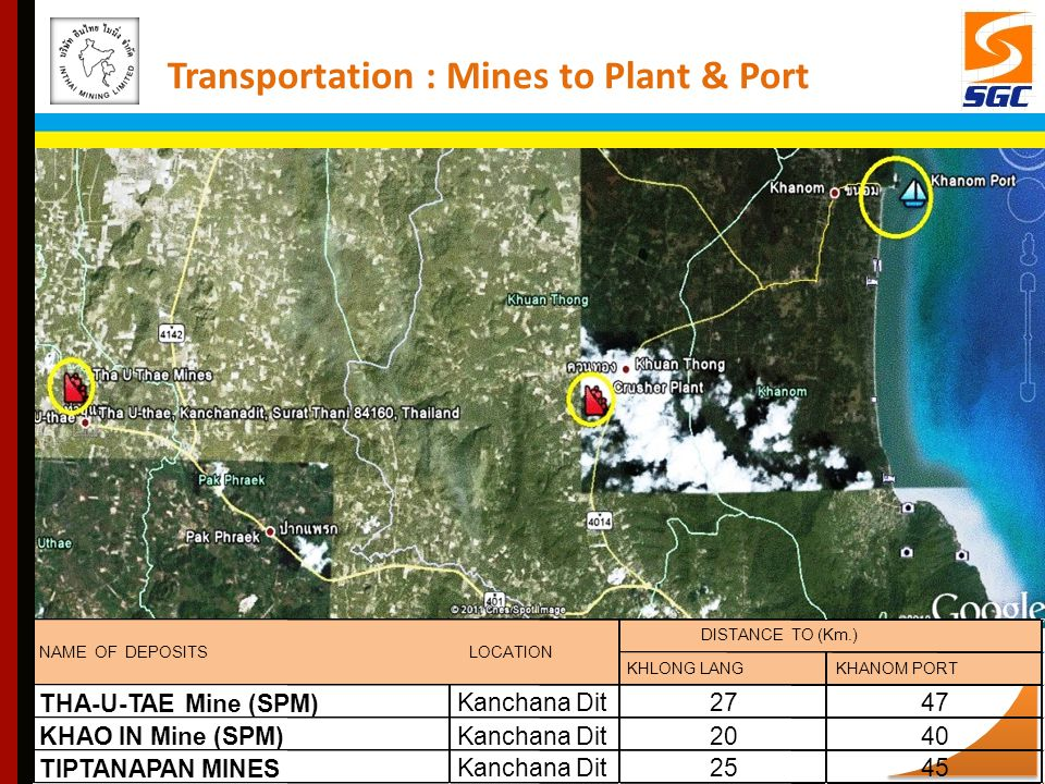 Transportation : Mines to Plant & Port