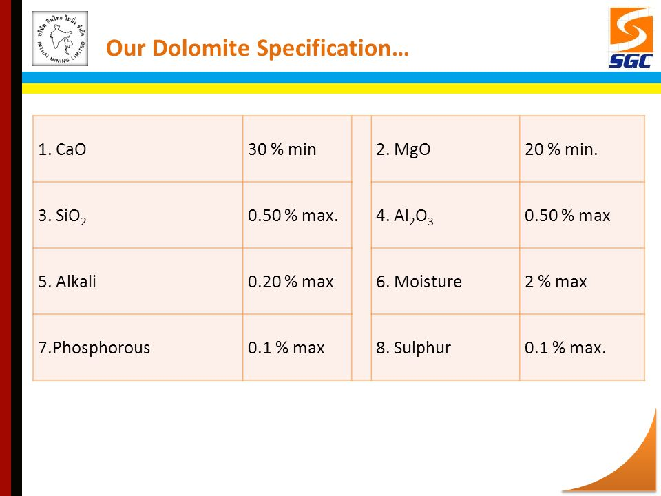 Our Dolomite Specification…
