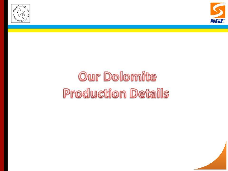 Our Dolomite Production Details