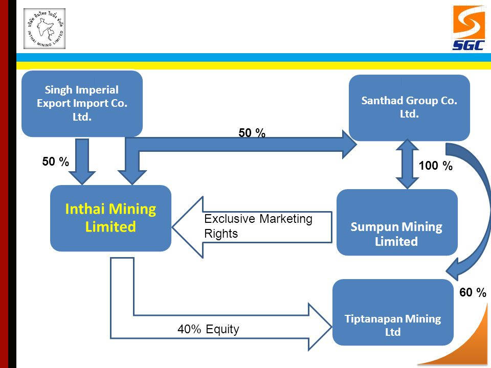 Singh Imperial Export Import Co. Ltd.
