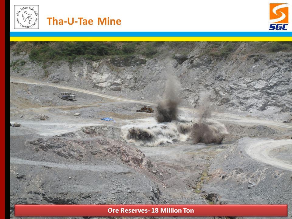 Ore Reserves- 18 Million Ton