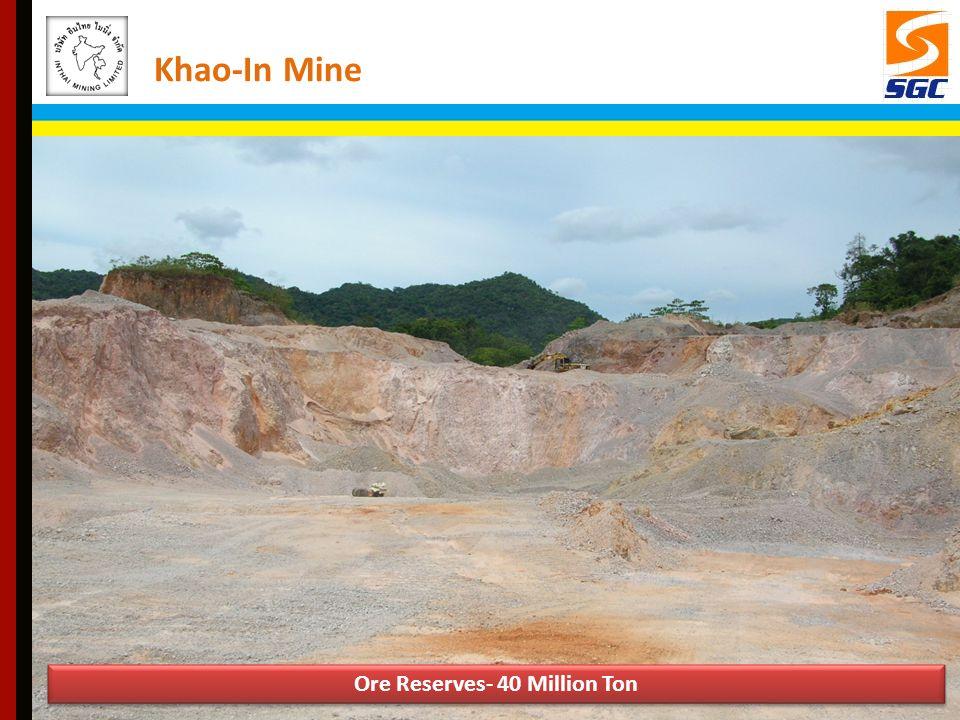 Ore Reserves- 40 Million Ton