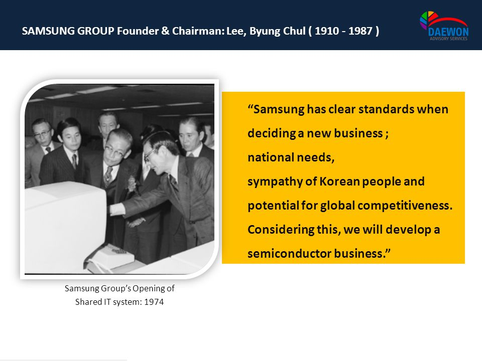 SAMSUNG GROUP Founder & Chairman: Lee, Byung Chul ( 1910 - 1987 )