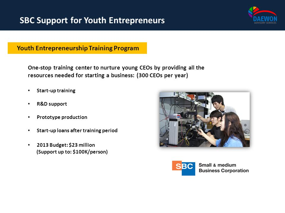 Youth Entrepreneurship Training Program