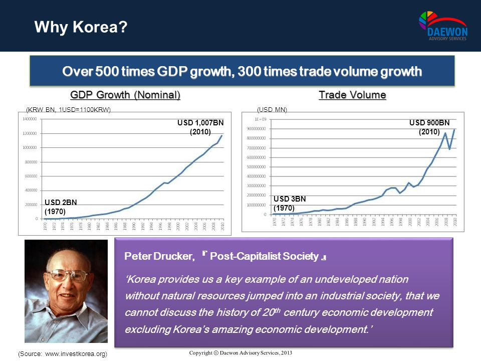 Over 500 times GDP growth, 300 times trade volume growth