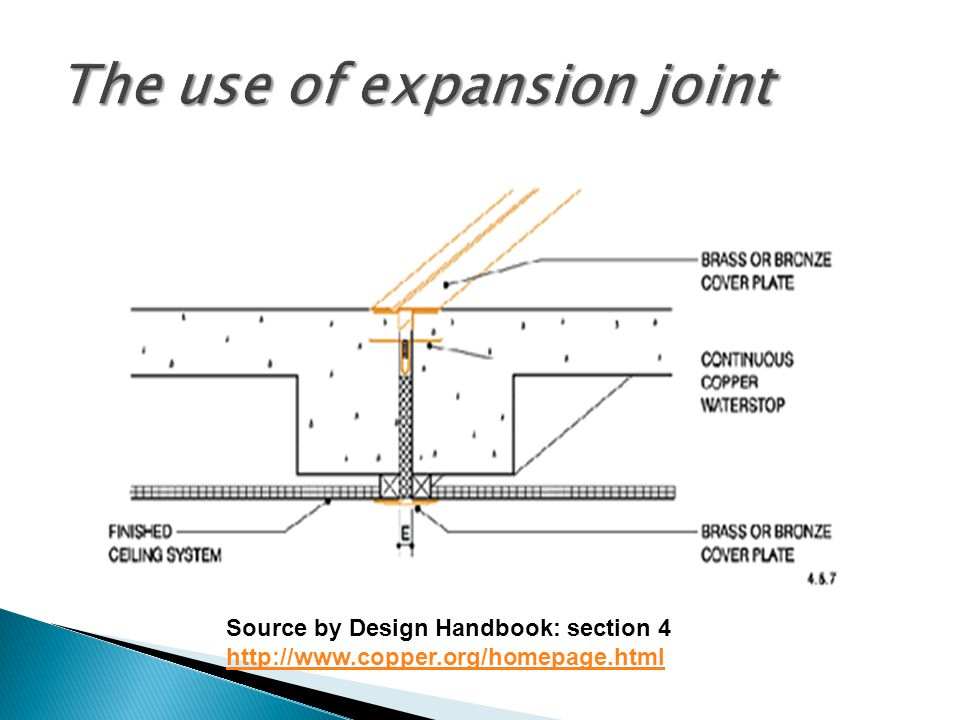 The use of expansion joint