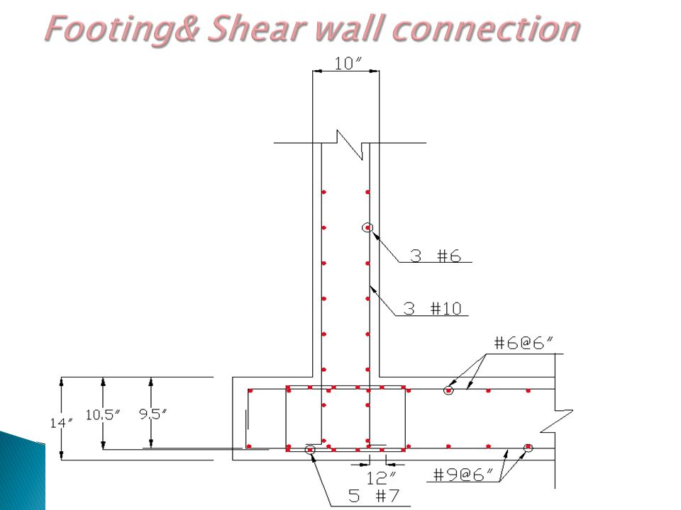 Footing& Shear wall connection