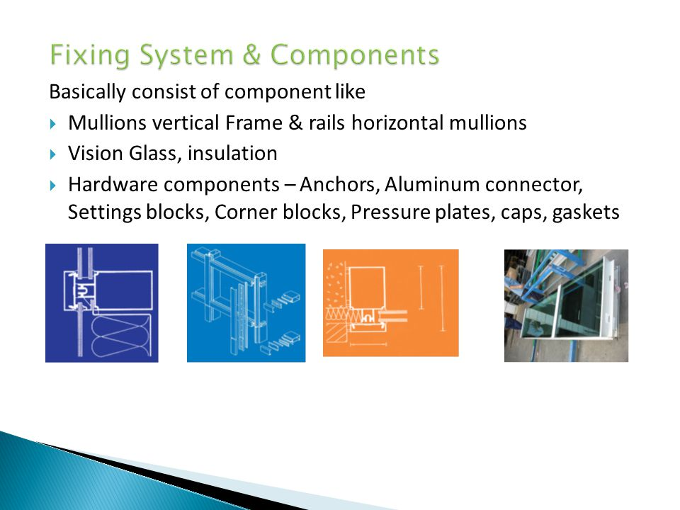 Fixing System & Components