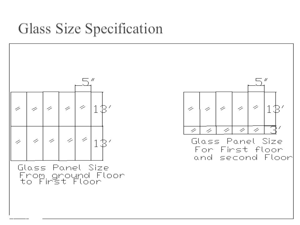 Glass Size Specification