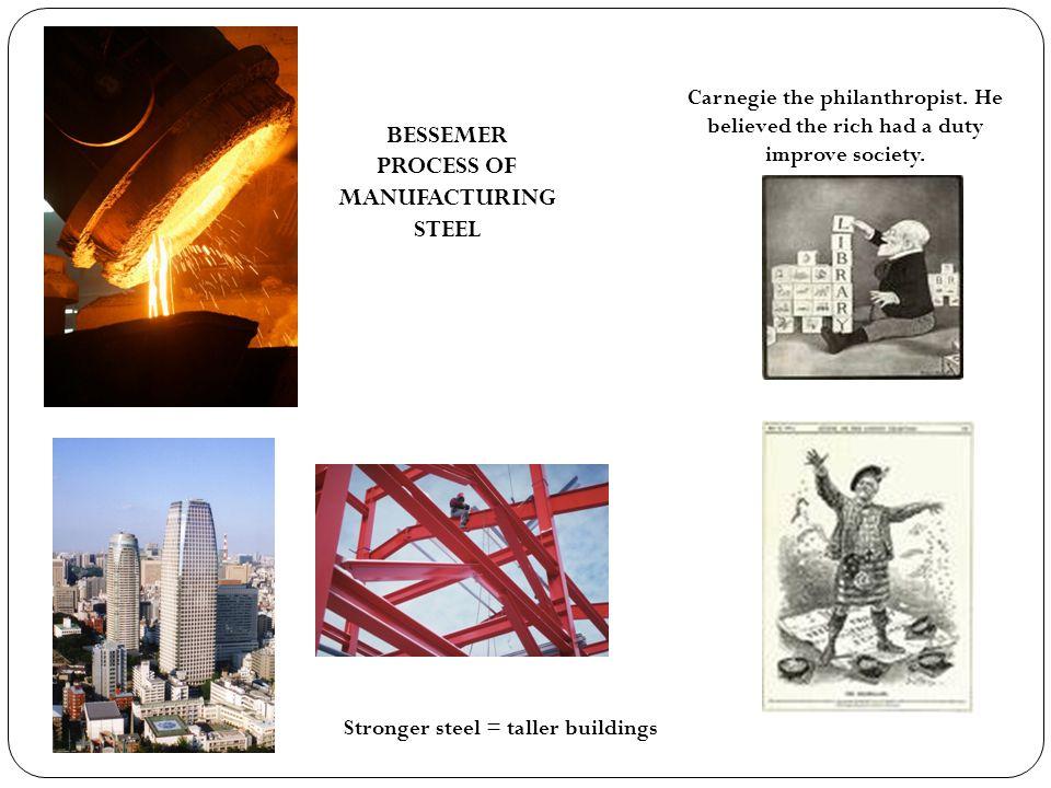 BESSEMER PROCESS OF MANUFACTURING STEEL