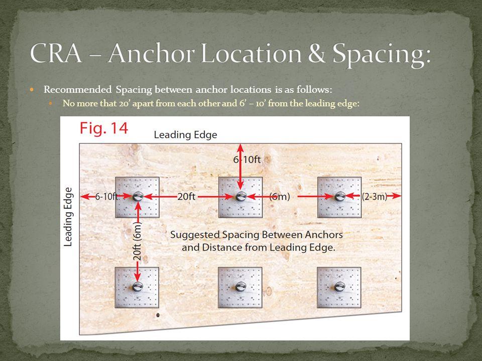 CRA – Anchor Location & Spacing: