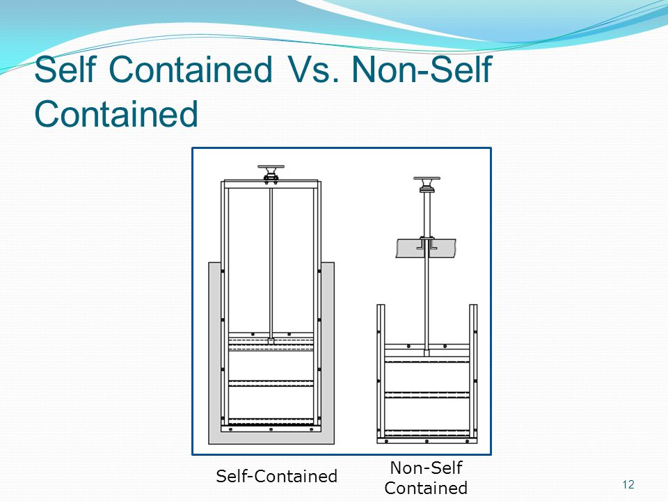 Self Contained Vs. Non-Self Contained