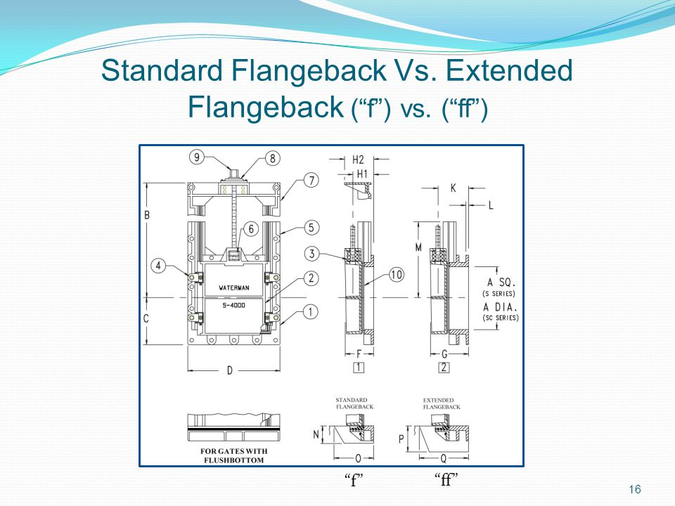 Standard Flangeback Vs. Extended Flangeback ( f ) vs. ( ff )