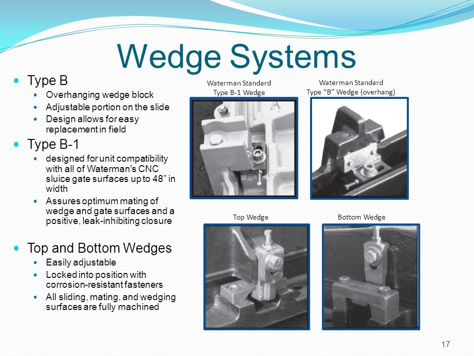 Wedge Systems Type B Type B-1 Top and Bottom Wedges
