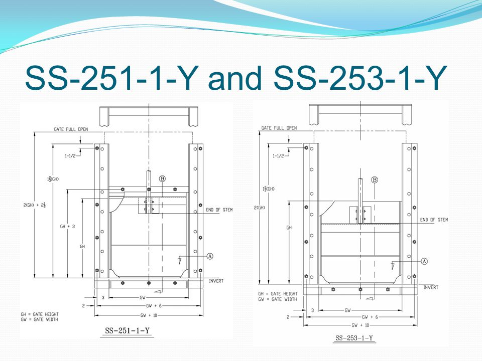 SS-251-1-Y and SS-253-1-Y