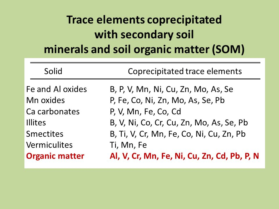 Trace elements coprecipitated minerals and soil organic matter (SOM)