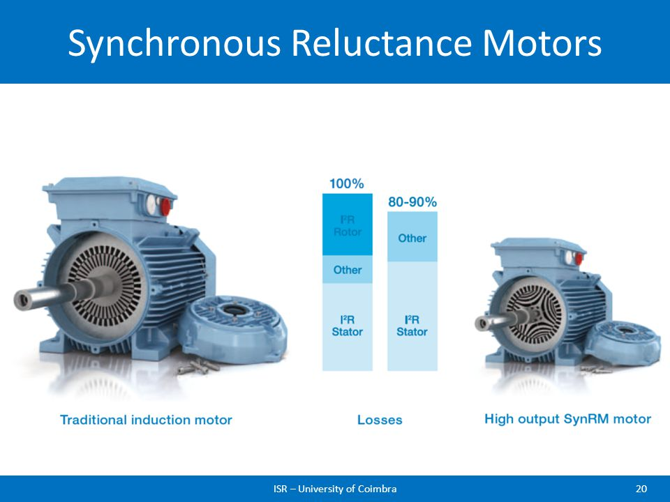 Synchronous Reluctance Motors