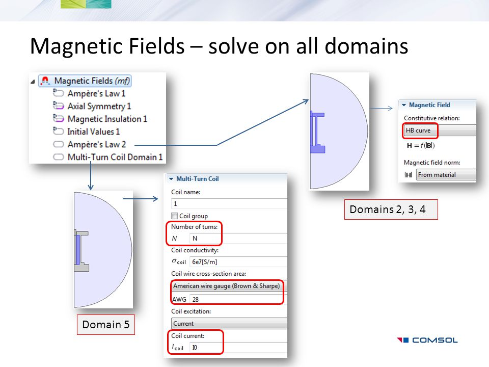 Magnetic Fields – solve on all domains