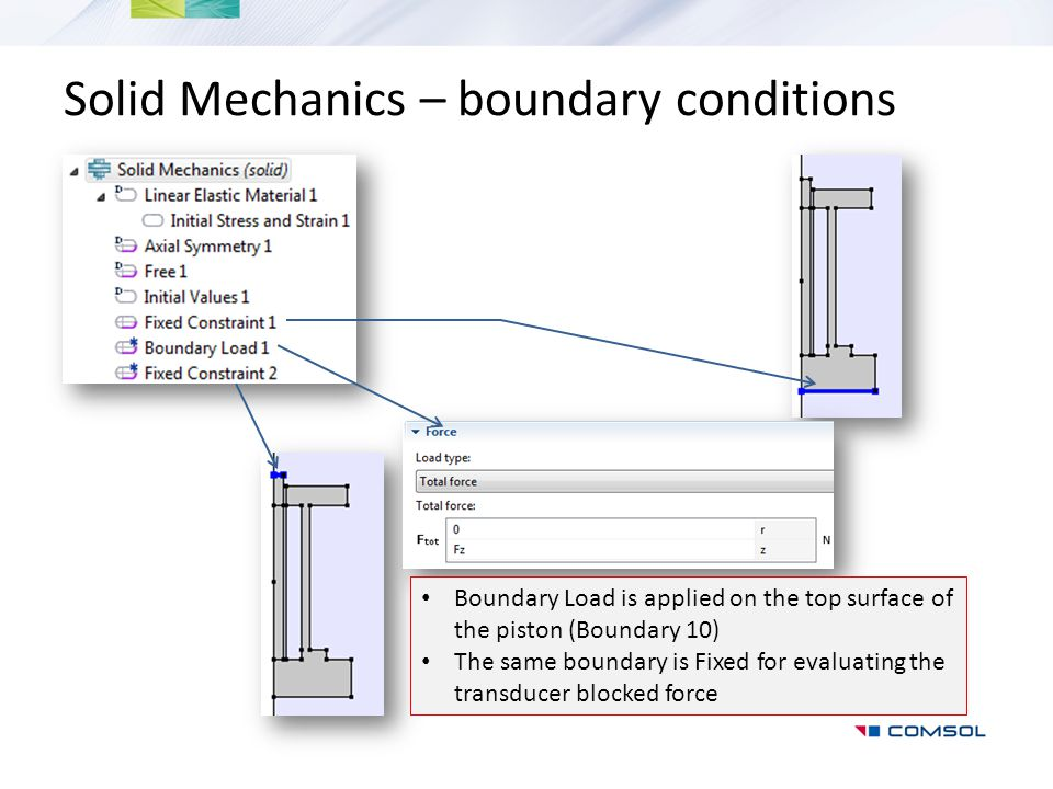 Solid Mechanics – boundary conditions