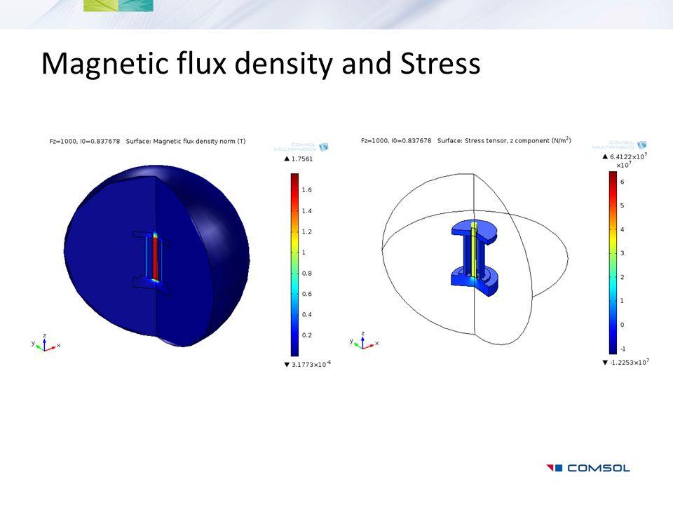 magnetic flux density - photo #2