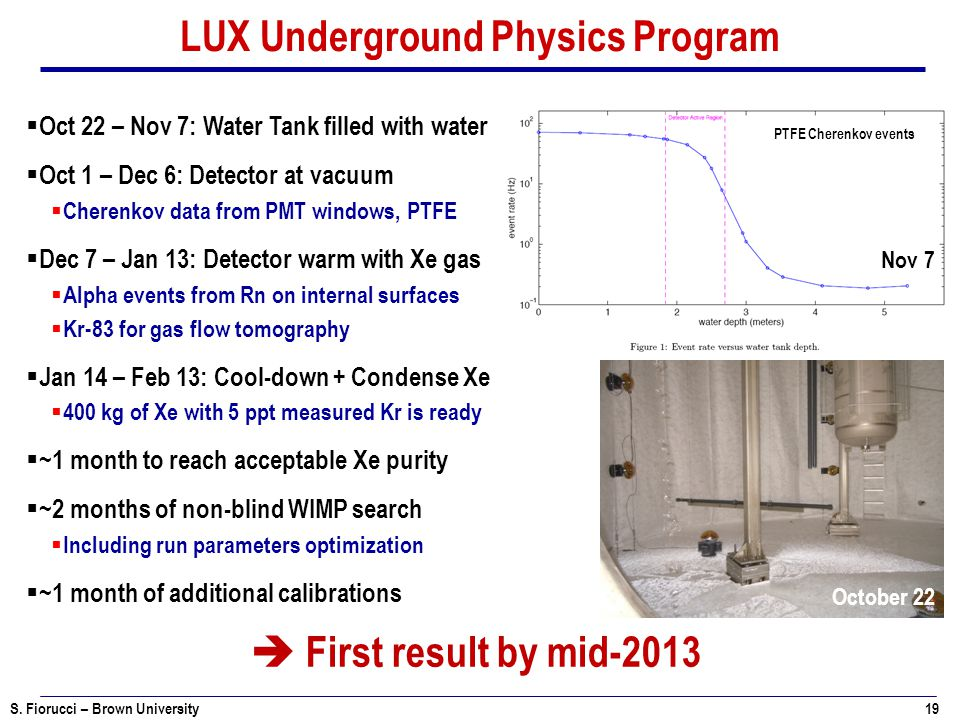 LUX Underground Physics Program