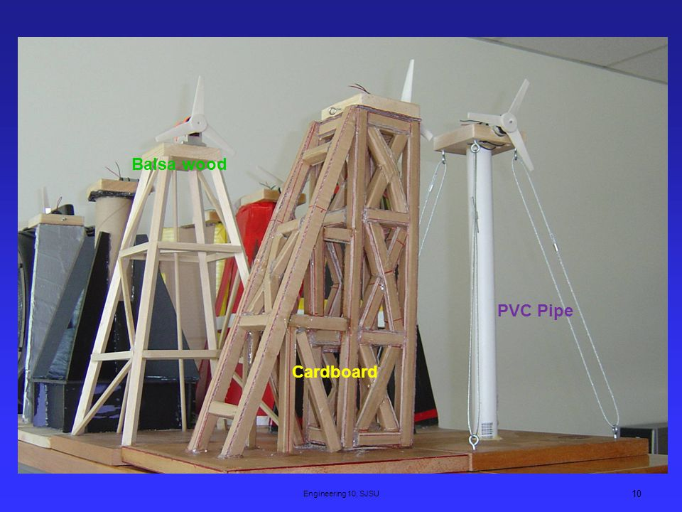 Balsa wood PVC Pipe Cardboard Lots of different materials are possible