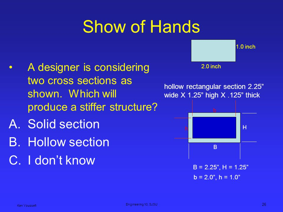 Show of Hands Solid section Hollow section I don't know