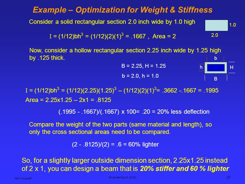 Example – Optimization for Weight & Stiffness