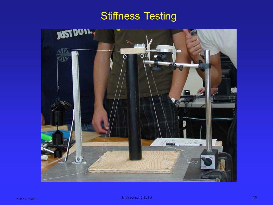 Stiffness Testing Ken Youssefi Engineering 10, SJSU