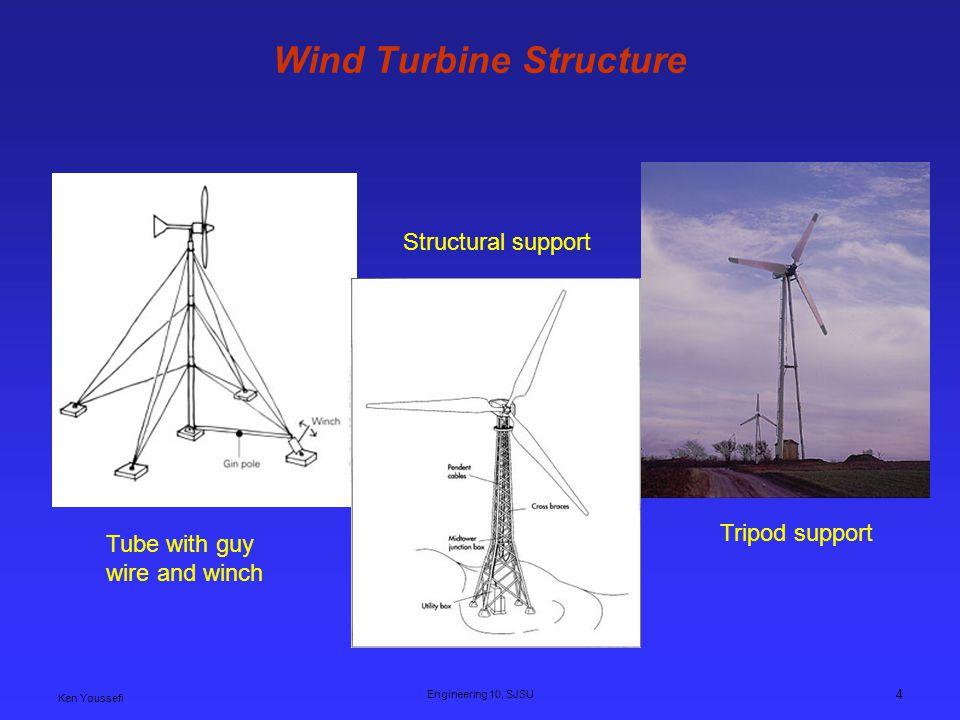 Wind Turbine Structure