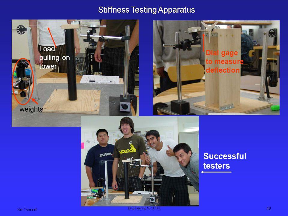 Stiffness Testing Apparatus