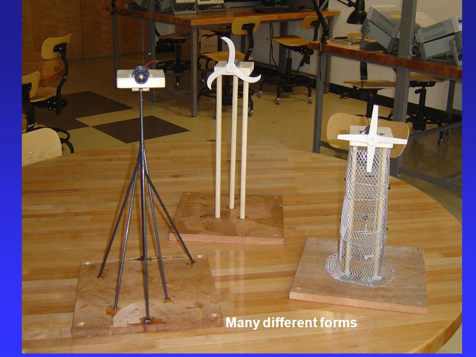 Many different forms Ken Youssefi Engineering 10, SJSU