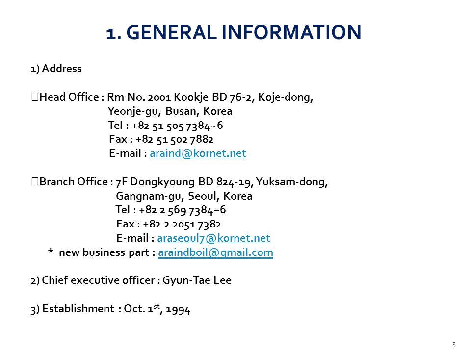 1. GENERAL INFORMATION 1) Address