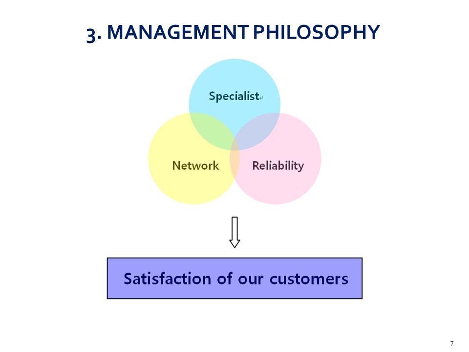 3. MANAGEMENT PHILOSOPHY