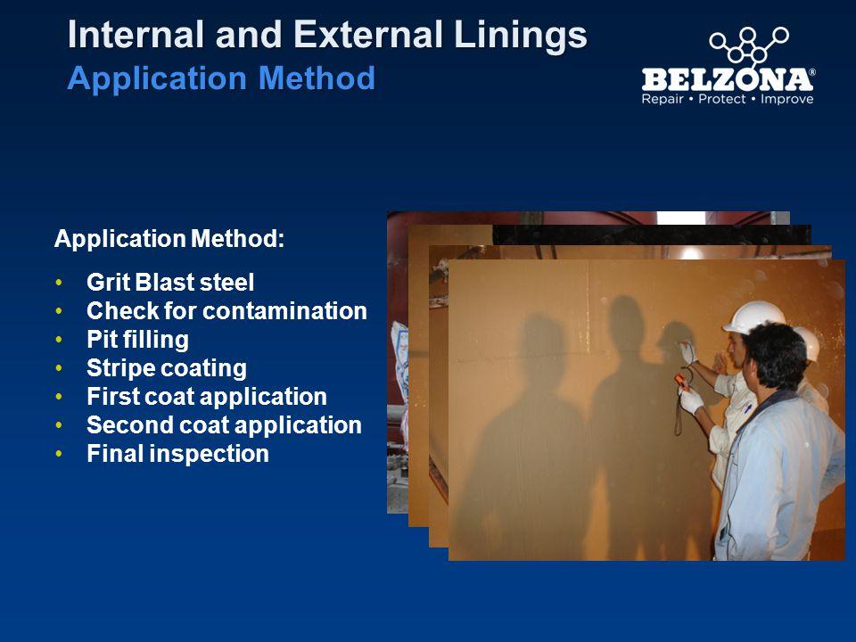 Internal and External Linings Application Method